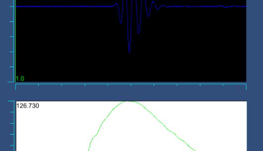 Unity3D C# 信号FFT分析之5MHz超声波信号处理
