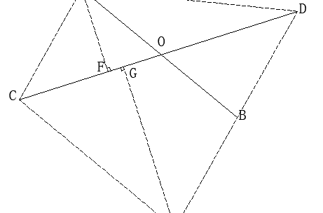 Unity3D C#数学系列之判断两条线段是否相交并求交点